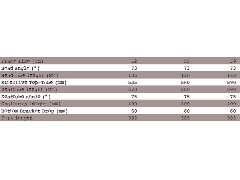 Csepel Royal *** Singlespeed Rahmen mit Gabel Weiss, 147,70 €
